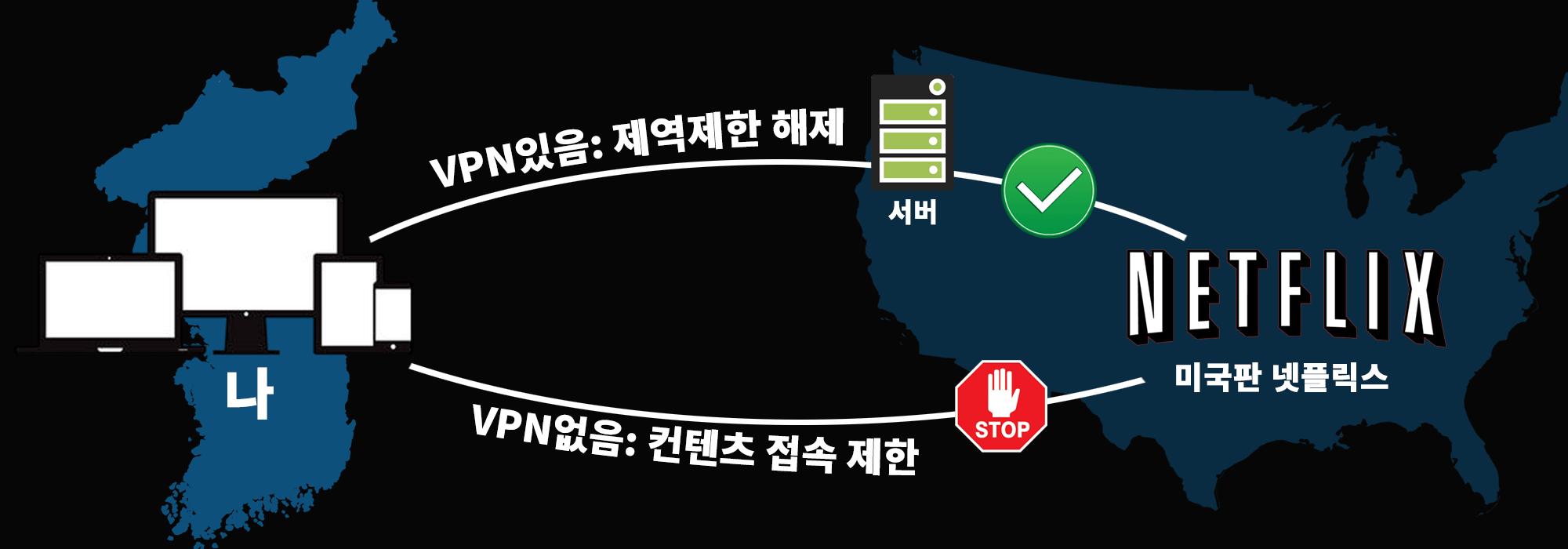 VPN있음: 제역제한 해제: 미국판 넷플릭스
