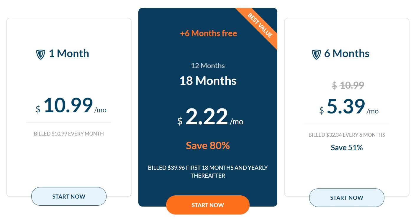 zenmate pricing