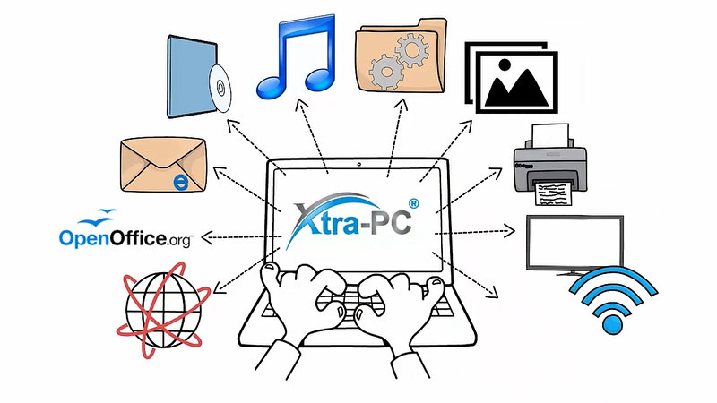 xtra-pc-usb-software
